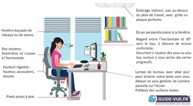 25b560c766aeb2 Quelques conseils ergonomiques qui maintiendront un confort et une bonne  vision.
